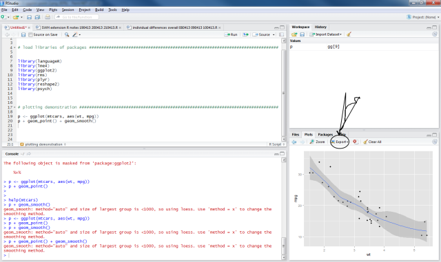 R-rstudio-ggplot-loess-export
