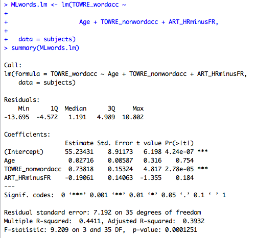 R-whyR-lm-regression-output