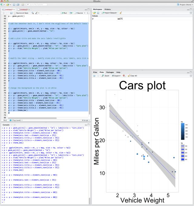R-whyR-plotting-edits
